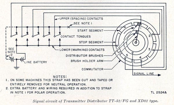 ssm 33ssm33_clear_text_distributor_s jpg, this is the wiring diagram