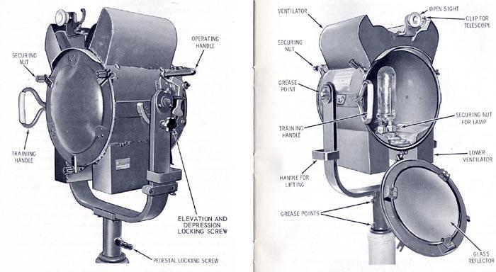 Visual Signalling in the RCN - Light Signalling