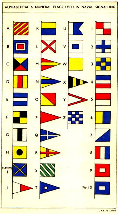 Visual signalling alphabetical and numeral flags used in naval signalling from the manual of seamanship 1937 government of canada ottawa this chart cannot be used to publicscrutiny Images